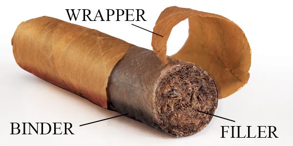 cigar details